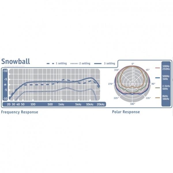 BLUE MICROPHONE SNOWBALL USB CONDENSER MICROPHONES ORANGE (B06-SNOWBALL-Orange)