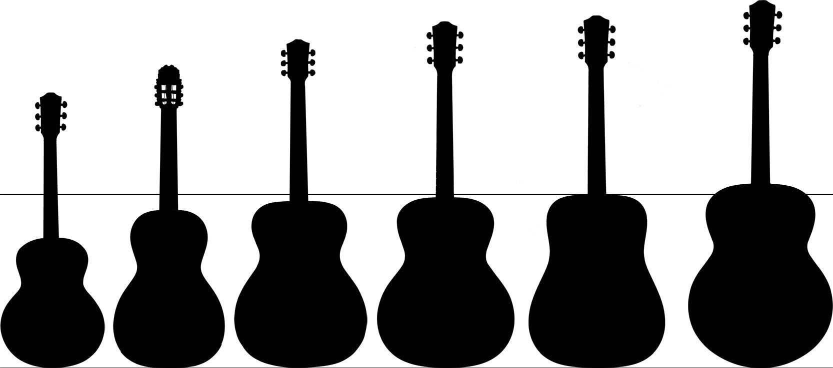 Guitars How To Choose An Acoustic Guitar